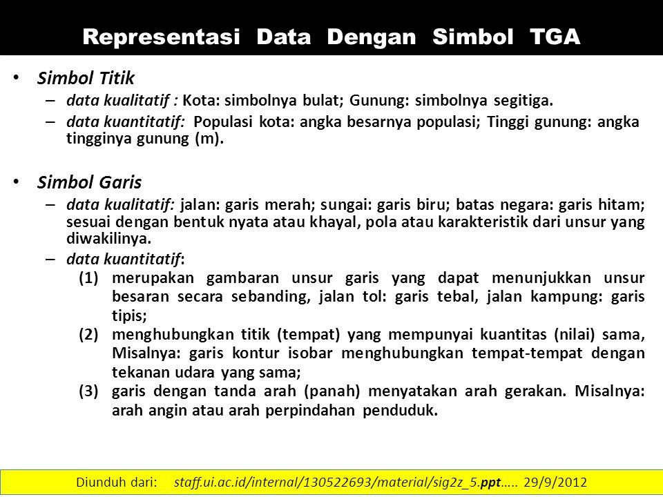 Representasi Data Dengan Simbol TGA Simbol poligon atau area atau wilayah: – Data kualitatif, misalnya: wilayah pertanian dan wilayah hutan lindung yang dapat dibedakan dengan memberi warna area tersebut dengan kuning dan hijau atau dengan deskripsi textual.