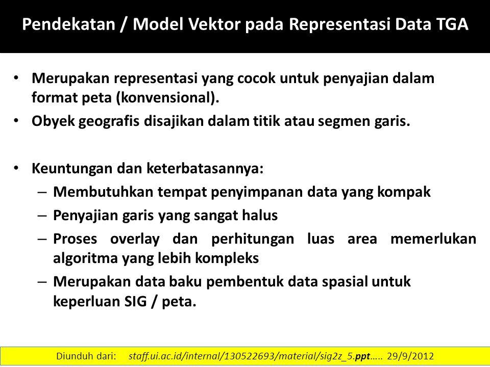 14 Pendekatan / Model Vektor pada Representasi Data TGA Merupakan representasi yang cocok untuk penyajian dalam format peta (konvensional). Obyek geog