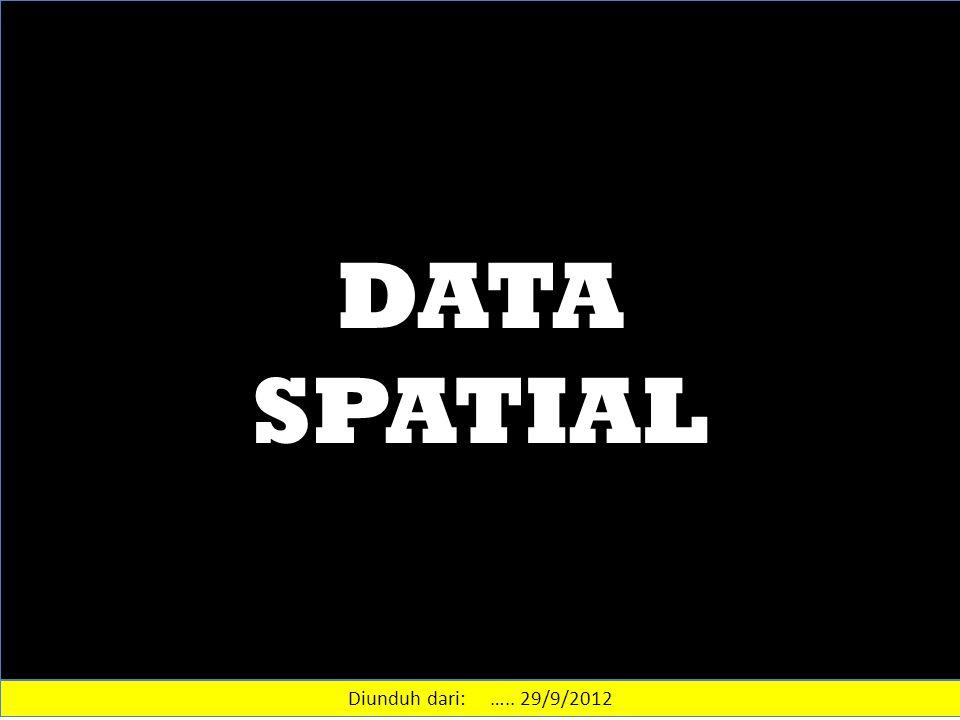 5 Data Spasial dan Data Deskriptif / Non-Spasial Data Spasial berupa titik, garis, poligon (2-D), permukaan (3-D), terdiri dari informasi posisi geografis Data Deskriptif merupakan uraian atau atribut data spasial (notasi, tabel, hasil pengukuran, kategori obyek, penjelasan hasil analisis / prediksi dll.) Diunduh dari: staff.ui.ac.id/internal/130522693/material/sig2z_5.ppt…..