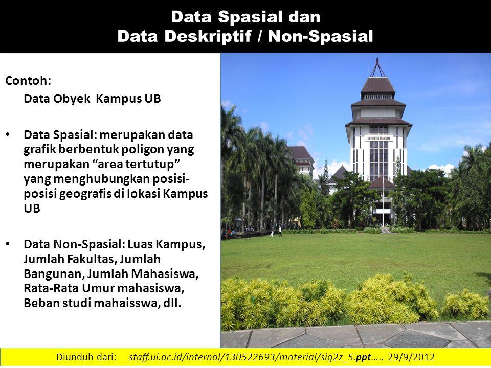 7 Data Spasial (Sumber: Purwadhi, 1997) FORMAT TITIK FORMAT GARIS FORMAT POLIGON FORMAT PERMUKAAN -Koordinat Tunggal - Koordinat titik - Koordinat dengan titik - Area dengan koordinat -- Tanpa panjang awal dan akhir awal dan akhir sama vertikal - Tanpa luasan - Mempunyai panjang - Mempunyai panjang/ - Area dengan tanpa luasan perimeter dan luasan ketinggian CONTOH: CONTOH: CONTOH: CONTOH: - Lokasi Gardu - Jalan, Parit - Tanah Lapangan - Peta slope - Letak pohon - Utility - Bangunan - Bangunan bertingkat Diunduh dari: staff.ui.ac.id/internal/130522693/material/sig2z_5.ppt…..