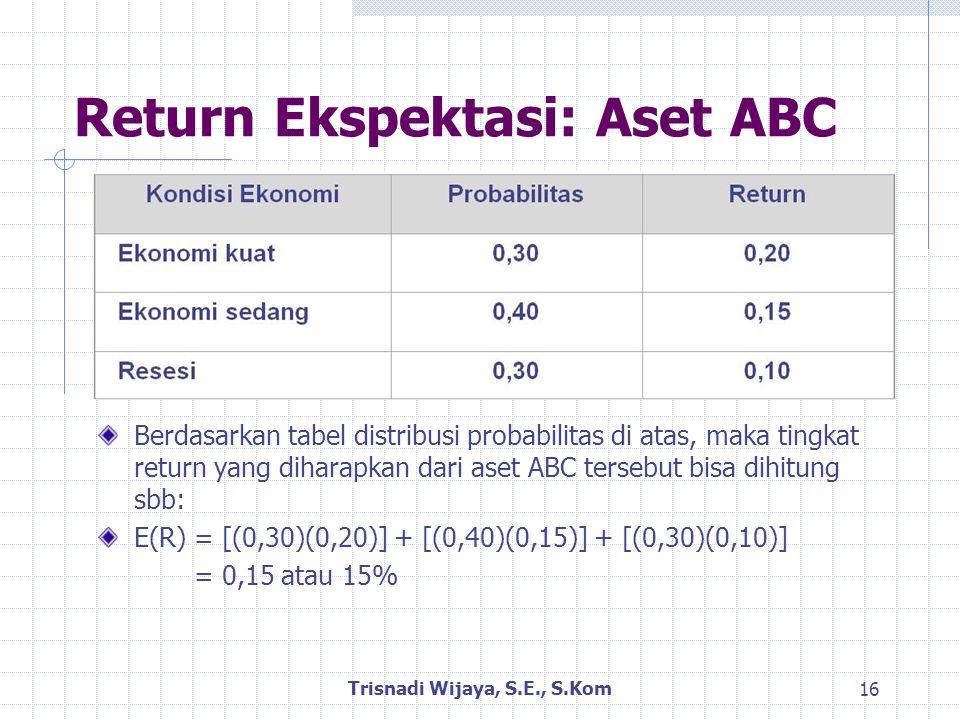 Return Ekspektasi: Aset ABC Berdasarkan tabel distribusi probabilitas di atas, maka tingkat return yang diharapkan dari aset ABC tersebut bisa dihitung sbb: E(R)= [(0,30)(0,20)] + [(0,40)(0,15)] + [(0,30)(0,10)] = 0,15 atau 15% Trisnadi Wijaya, S.E., S.Kom 16