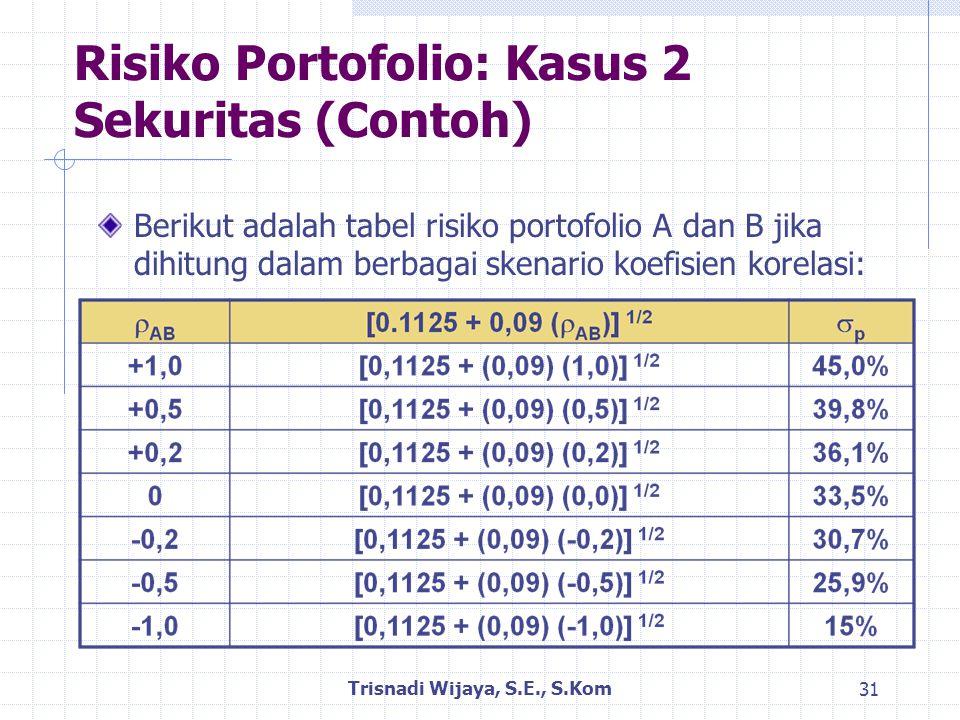 Risiko Portofolio: Kasus 2 Sekuritas (Contoh) Berikut adalah tabel risiko portofolio A dan B jika dihitung dalam berbagai skenario koefisien korelasi: Trisnadi Wijaya, S.E., S.Kom 31