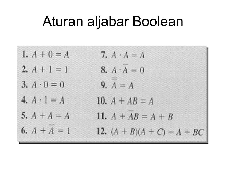 Aturan aljabar Boolean