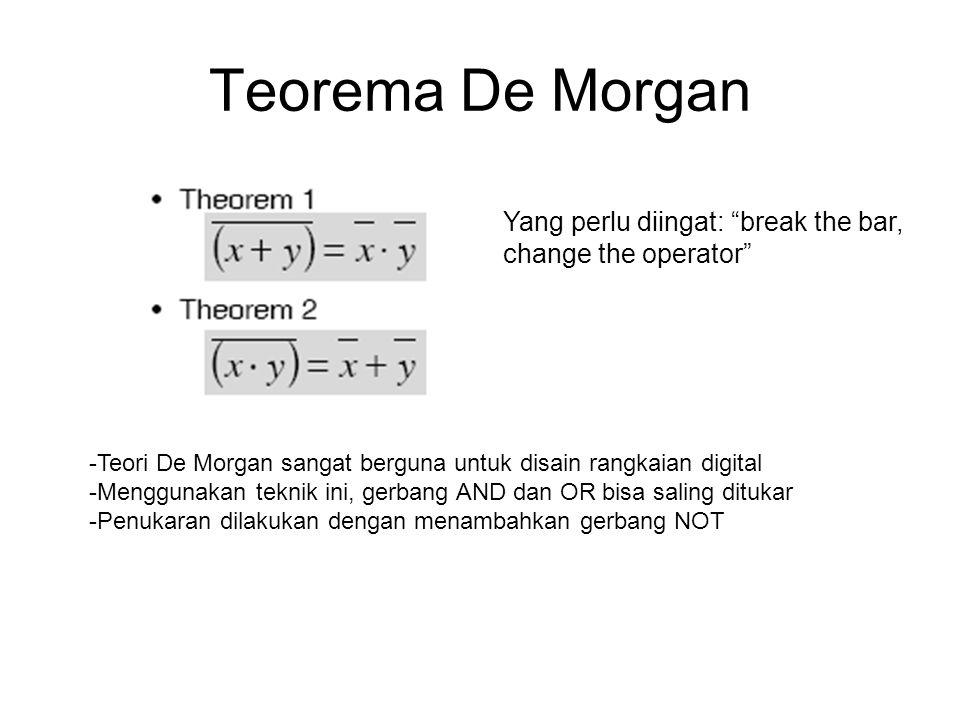 Teorema De Morgan Yang perlu diingat: break the bar, change the operator -Teori De Morgan sangat berguna untuk disain rangkaian digital -Menggunakan teknik ini, gerbang AND dan OR bisa saling ditukar -Penukaran dilakukan dengan menambahkan gerbang NOT