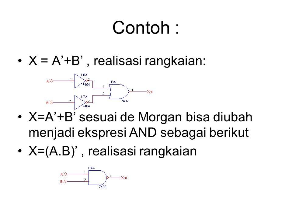 Contoh : X = A'+B', realisasi rangkaian: X=A'+B' sesuai de Morgan bisa diubah menjadi ekspresi AND sebagai berikut X=(A.B)', realisasi rangkaian