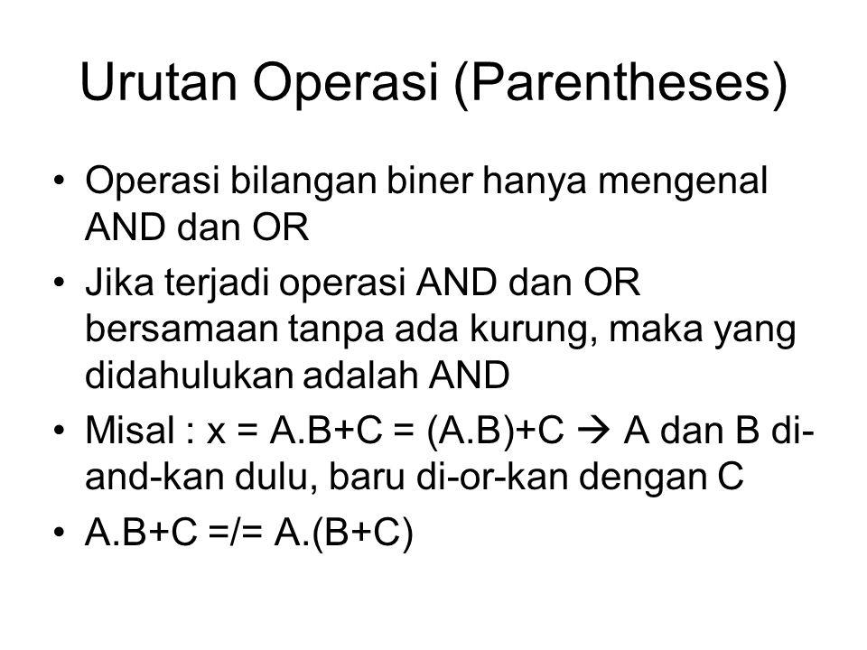 Urutan Operasi (Parentheses) Operasi bilangan biner hanya mengenal AND dan OR Jika terjadi operasi AND dan OR bersamaan tanpa ada kurung, maka yang didahulukan adalah AND Misal : x = A.B+C = (A.B)+C  A dan B di- and-kan dulu, baru di-or-kan dengan C A.B+C =/= A.(B+C)