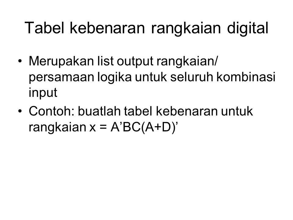Tabel kebenaran rangkaian digital Merupakan list output rangkaian/ persamaan logika untuk seluruh kombinasi input Contoh: buatlah tabel kebenaran untuk rangkaian x = A'BC(A+D)'