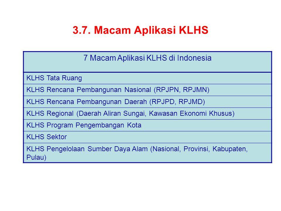 3.7. Macam Aplikasi KLHS 7 Macam Aplikasi KLHS di Indonesia KLHS Tata Ruang KLHS Rencana Pembangunan Nasional (RPJPN, RPJMN) KLHS Rencana Pembangunan