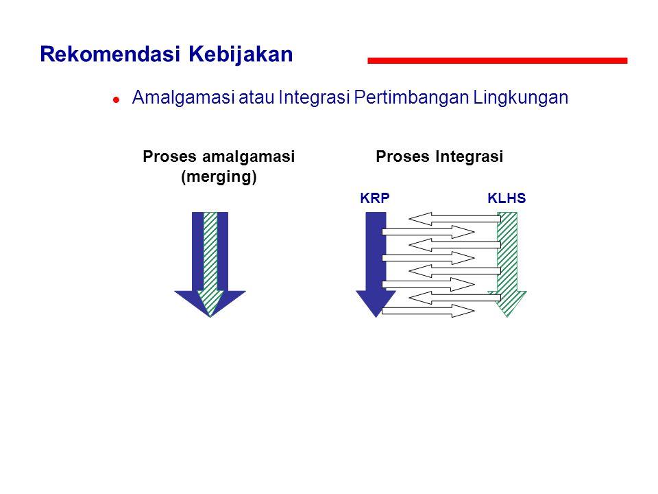 Rekomendasi Kebijakan ● Amalgamasi atau Integrasi Pertimbangan Lingkungan KRPKLHS Proses IntegrasiProses amalgamasi (merging)