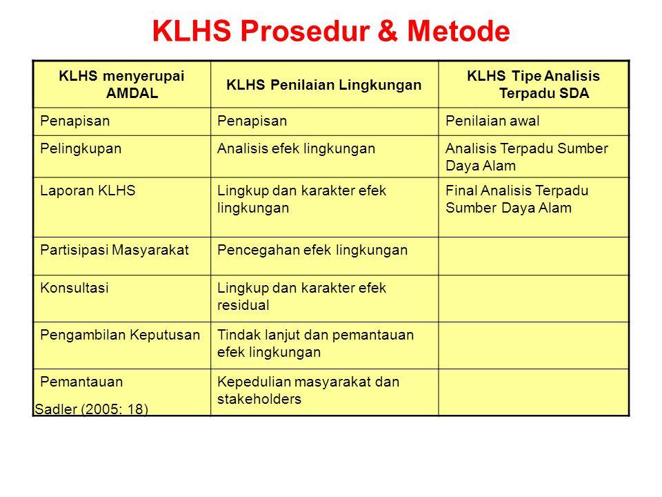 KLHS Prosedur & Metode KLHS menyerupai AMDAL KLHS Penilaian Lingkungan KLHS Tipe Analisis Terpadu SDA Penapisan Penilaian awal PelingkupanAnalisis efe