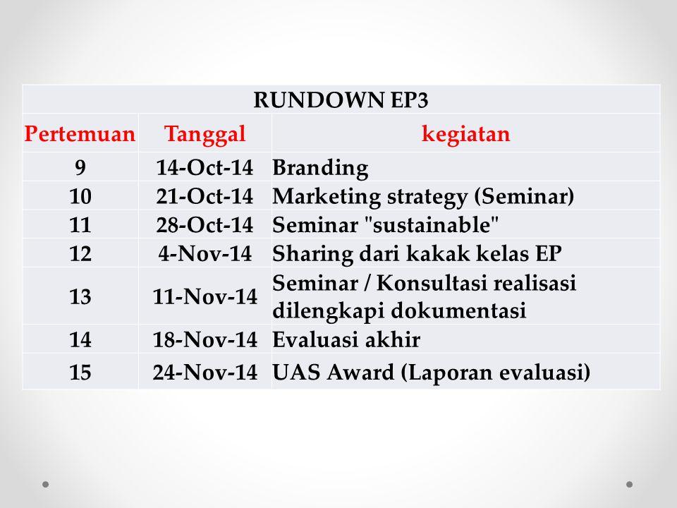 RUNDOWN EP3 PertemuanTanggalkegiatan 914-Oct-14Branding 1021-Oct-14Marketing strategy (Seminar) 1128-Oct-14Seminar