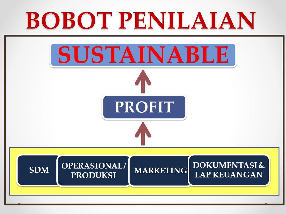 BOBOT PENILAIAN SDM OPERASIONAL / PRODUKSI MARKETING DOKUMENTASI & LAP KEUANGAN PROFIT SUSTAINABLE