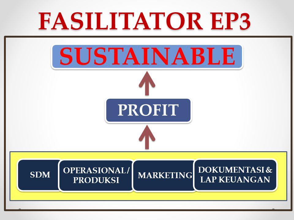 FASILITATOR EP3 SDM OPERASIONAL / PRODUKSI MARKETING DOKUMENTASI & LAP KEUANGAN PROFIT SUSTAINABLE