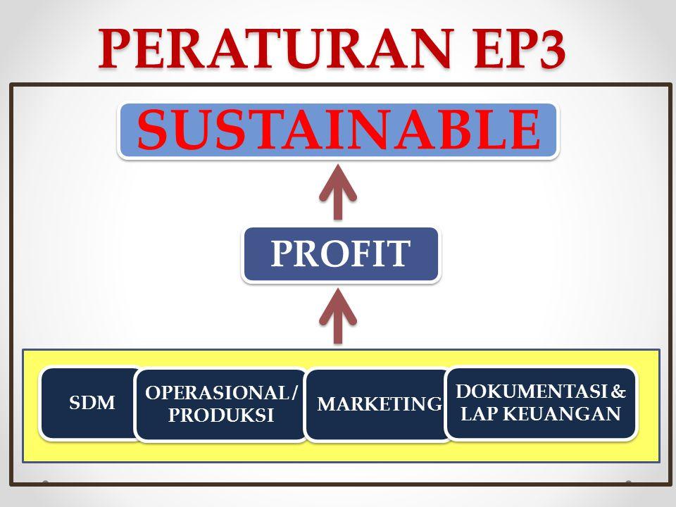PERATURAN EP3 SDM OPERASIONAL / PRODUKSI MARKETING DOKUMENTASI & LAP KEUANGAN PROFIT SUSTAINABLE