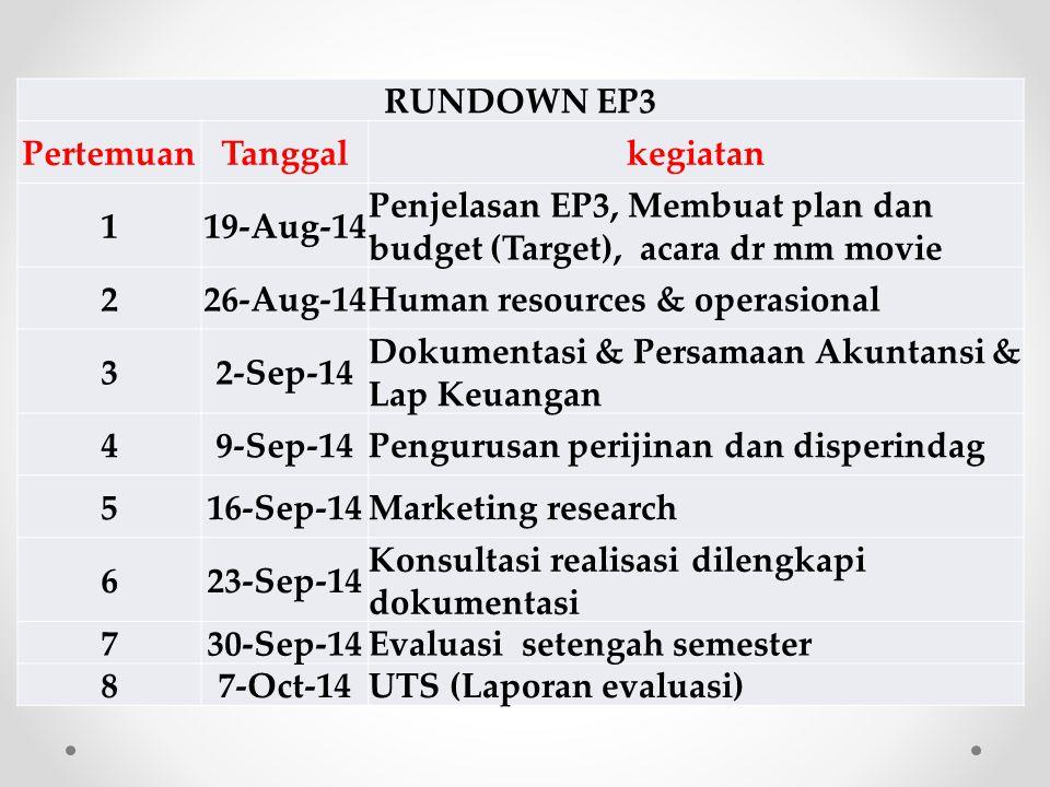 RUNDOWN EP3 PertemuanTanggalkegiatan 119-Aug-14 Penjelasan EP3, Membuat plan dan budget (Target), acara dr mm movie 226-Aug-14Human resources & operas