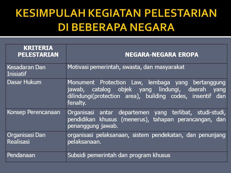 KRITERIA PELESTARIANNEGARA-NEGARA EROPA Kesadaran Dan Inisiatif Motivasi pemerintah, swasta, dan masyarakat Dasar HukumMonument Protection Law, lembag