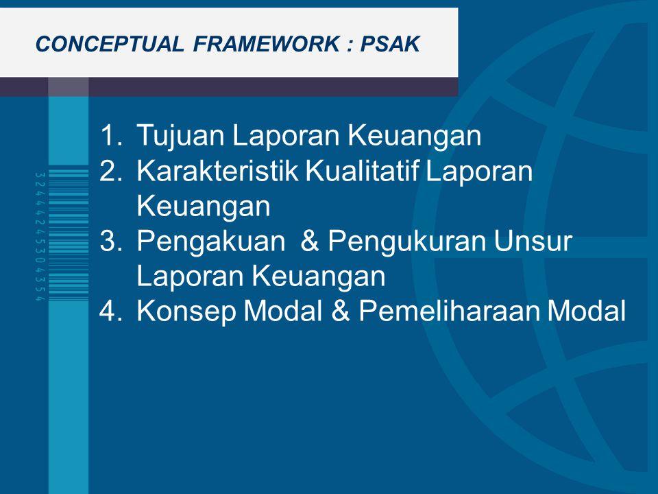 1.Tujuan Laporan Keuangan 2.Karakteristik Kualitatif Laporan Keuangan 3.Pengakuan & Pengukuran Unsur Laporan Keuangan 4.Konsep Modal & Pemeliharaan Mo