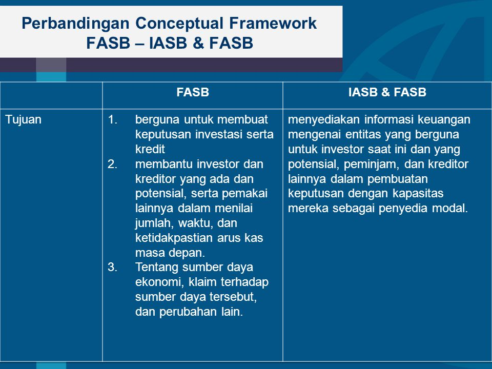 Perbandingan Conceptual Framework FASB – IASB & FASB