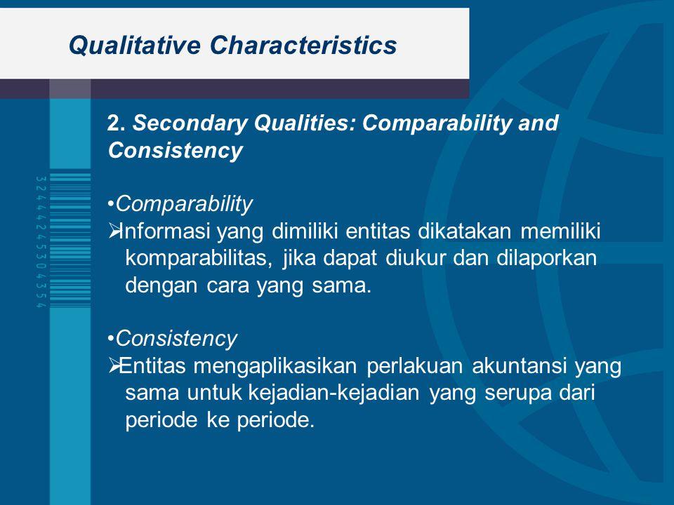 Qualitative Characteristics 2.