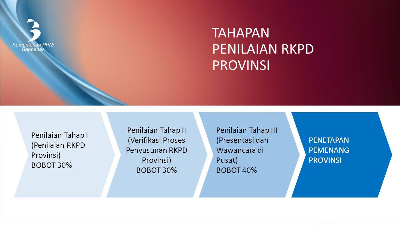 TAHAPAN DAN KRITERIA PENILAIAN RKPD PROVINSI 2015 Penilaian Tahap I terhadap 33 dokumen RKPD Provinsi yang menghasilkan 12 provinsi nominasi (BOBOT 30%) 1.keterkaitan 2.konsistensi 3.kelengkapan dan kedalaman 4.keterukuran Penilaian Tahap II terhadap proses perencanaan di 12 provinsi nominasi (BOBOT 30%) 1.Proses Perencanaan Dari Bawah (bottom-up) 2.Proses Perencanaan Dari Atas (top-down) 3.Proses Perencanaan Teknokratik 4.Proses Perencanaan Politik 5.Inovasi Penilaian Tahap III melalui persentasi dan wawancara terhadap 12 provinsi nominasi (BOBOT 40%) 1.keterkaitan 2.konsistensi 3.kelengkapan dan kedalaman 4.keterukuran 5.Proses Perencanaan Dari Bawah (bottom-up) 6.Proses Perencanaan Dari Atas (top- down) 7.Proses Perencanaan Teknokratik 8.Proses Perencanaan Politik 9.Inovasi 10.Tampilan dan Materi Presentasi 11.Kemampuan Presentasi dan Penguasaan Materi