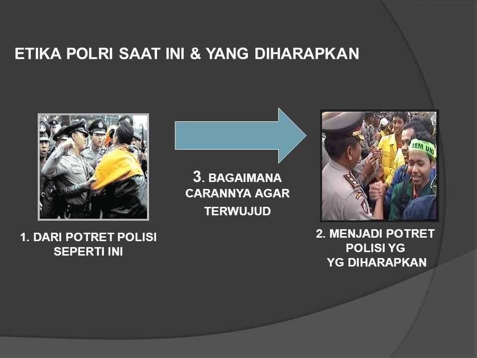 ETIKA POLRI SAAT INI & YANG DIHARAPKAN 1. DARI POTRET POLISI SEPERTI INI 2. MENJADI POTRET POLISI YG YG DIHARAPKAN 3. BAGAIMANA CARANNYA AGAR TERWUJUD