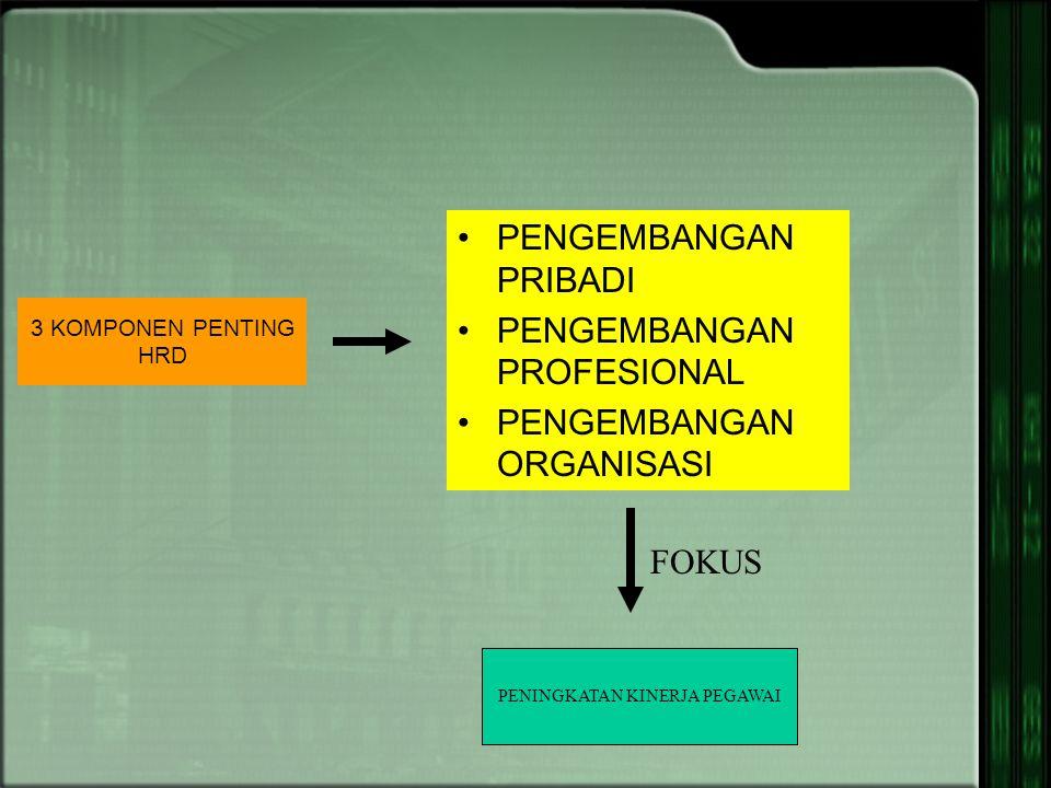 5 (Lima) Motif Cara Seseorang Dalam Menempuh Karier 1. Kompetensi Manajerial 2. Kompetensi teknis/fungsional. 5. Otonomi dan Kemandirian. 4. Kreatifit