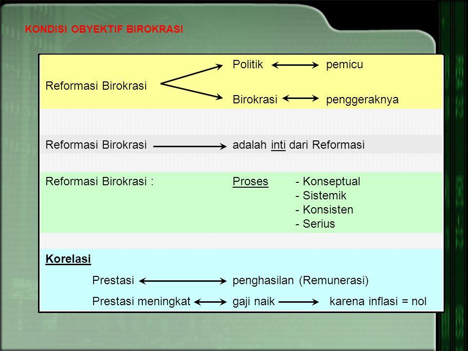 PERMASALAHAN SDM BIROKRASI DAN HARAPAN MASYARAKAT I. Peningkatan Pela- yanan Publik 2004 – 2006 II. Peningkatan Investasi 2006 -2007 III. Proyek Perco