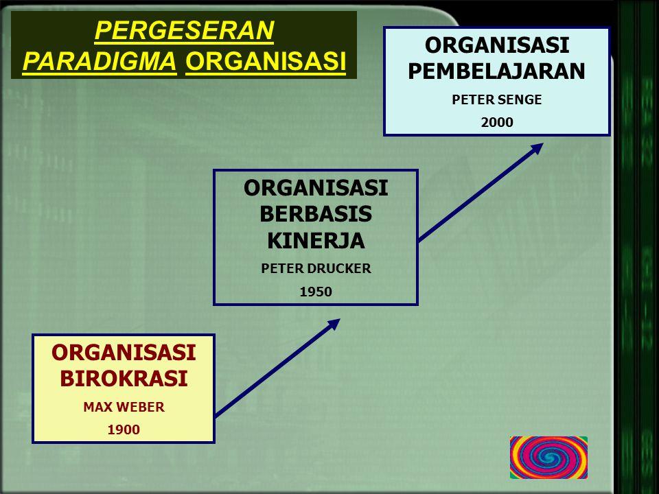 KONDISI OBYEKTIF BIROKRASI Politik pemicu Reformasi Birokrasi Birokrasi penggeraknya Reformasi Birokrasiadalah inti dari Reformasi Reformasi Birokrasi