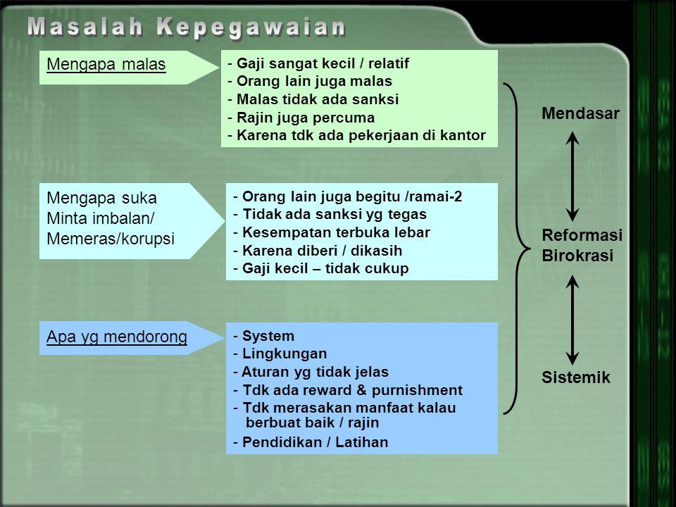 - Wacana RPJM 2004 – 2009 - Konseptual / sistemik - Menyeluruh - Berkesinambungan Aparatur Bersih * Profesional * Efisien – Efektif * Yan Publik - Pri