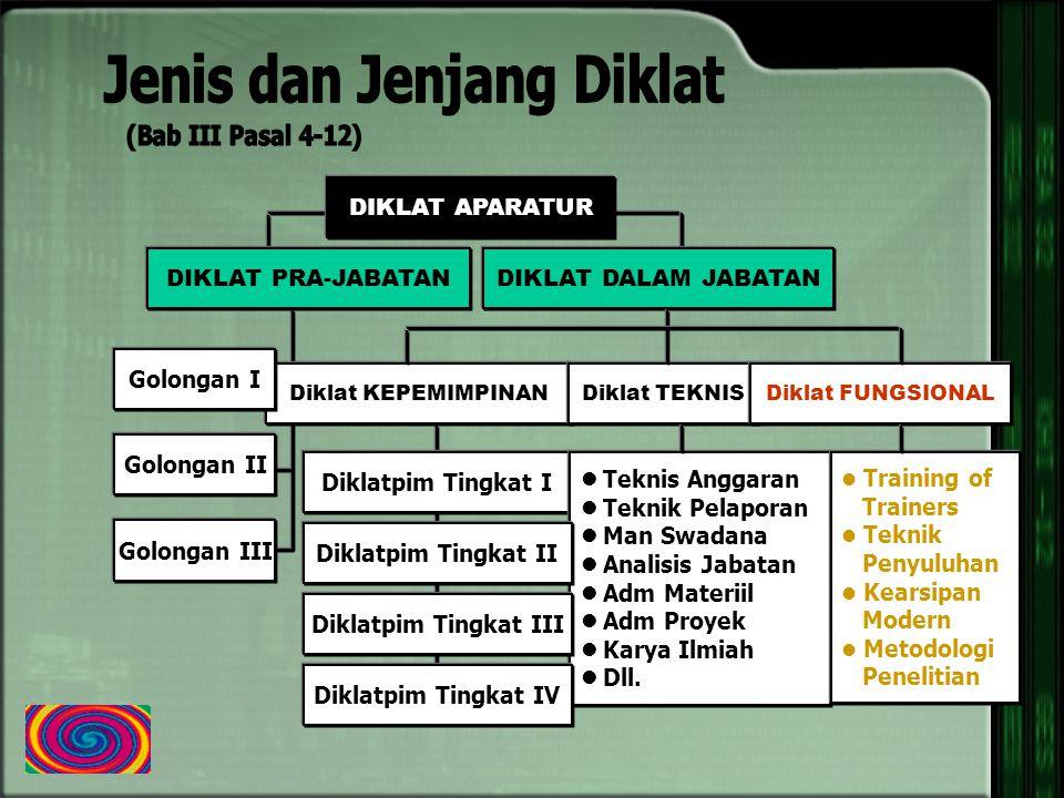 12 Meningkatkan pengetahuan, keahlian, ketrampilan dan sikap Menciptakan aparatur pembaharu dan perekat persatuan dan kesatuan bangsa Memantapkan sika
