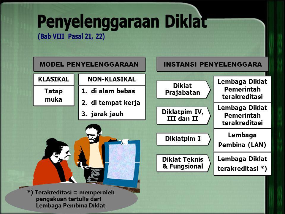 Sarana dan prasarana Diklat ditetapkan sesuai dengan jenis Diklat dan jumlah peserta SERTA memenuhi kriteria dalam akreditasi Diklat Penyelenggaraan D