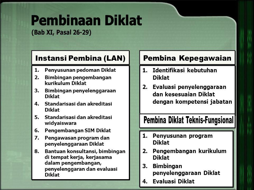 1. Pengembangan dan penetapan standar kompetensi jabatan 2.Pengawasan standar kompetensi jabatan 3.Pengendalian pemanfaatn lulusan Diklat mengembangka