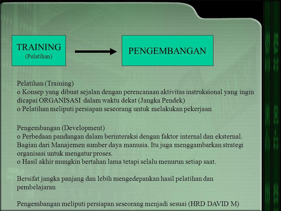 Scan Lingkungan Analisis Kebutuhan Rancang Bangun Evaluasi Rancang Bangun Kurikulum Penyampaian Program Evaluasi (Sumber : CCMD/ International/ Indonesia, 1995) PENDEKATAN SISTEM DIKLAT