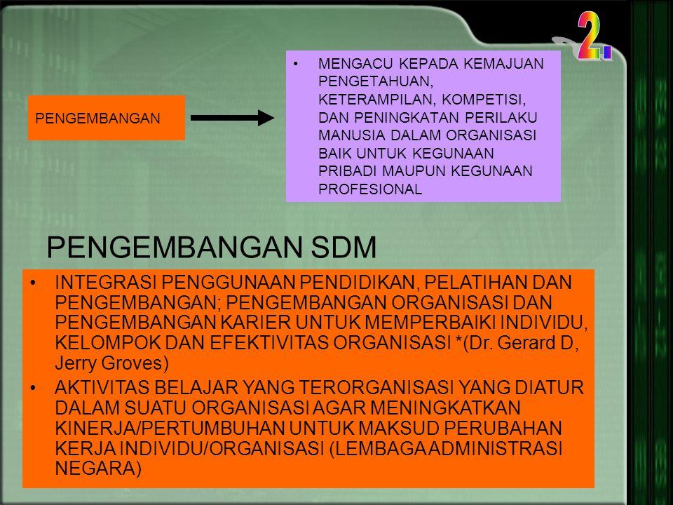 ANALISIS PEKERJAAN IDENTIFIKASI PEKERJAAN JALUR PELAPORAN ISI PEKERJAAN UKURAN DAN STANDAR KERJA KARAKTERISTIK PRIBADI BATASAN-BATASAN DATA STATISTIK YANG RELEVAN KONDISI KERJA INFORMASI YANG LAIN ANALISIS PEKERJAAN SECARA KHUSUS DILAKSANAKAN UNTUK MENDAPATKAN INFORMASI SBB :