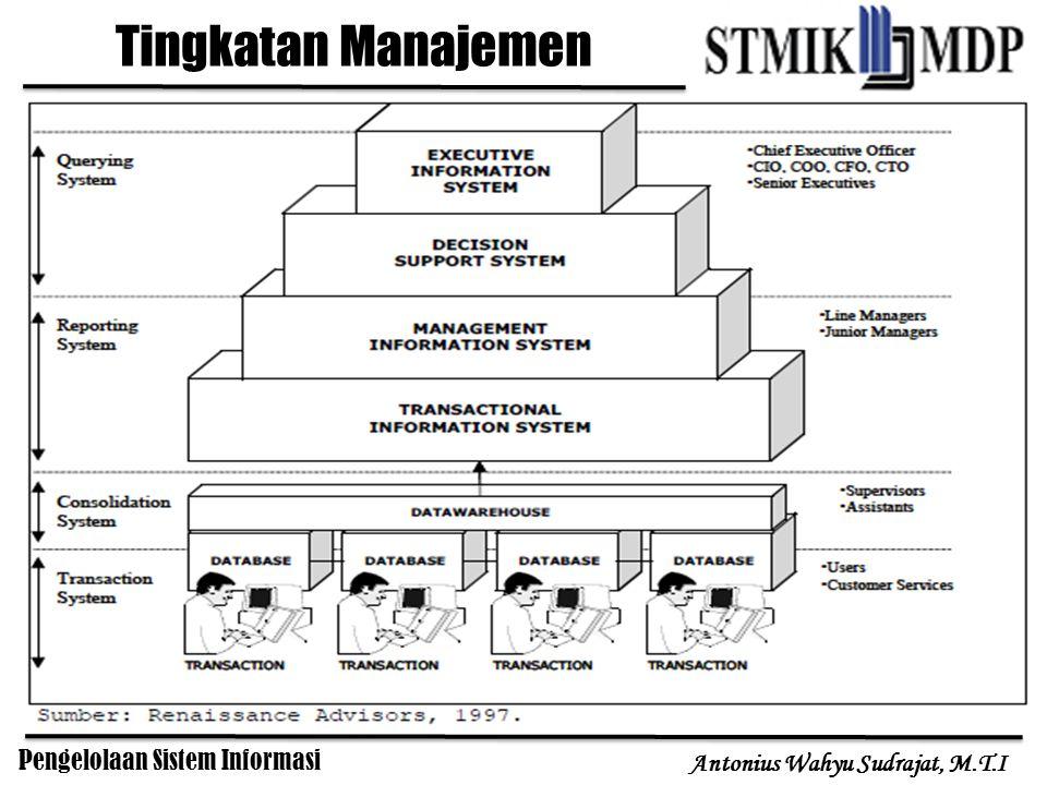Pengelolaan Sistem Informasi Antonius Wahyu Sudrajat, M.T.I Sistem informasi adalah bagaimana merubah data mentah menjadi informasi yang berguna bagi para pengambil keputusan.
