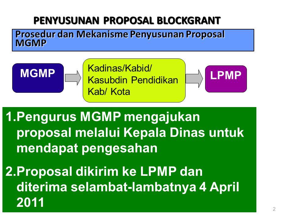 PENYUSUNAN PROPOSAL BLOCKGRANT Prosedur dan Mekanisme Penyusunan Proposal MGMP created by PH LPMP Jateng @ 20112 MGMP LPMP Kadinas/Kabid/ Kasubdin Pen