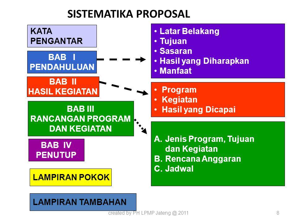SISTEMATIKA PROPOSAL created by PH LPMP Jateng @ 20118 KATA PENGANTAR BAB I PENDAHULUAN BAB II HASIL KEGIATAN BAB III RANCANGAN PROGRAM DAN KEGIATAN B