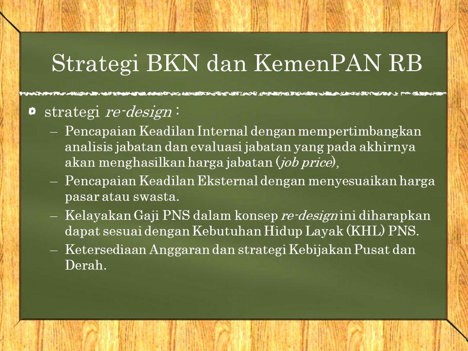 Strategi BKN dan KemenPAN RB strategi re-design : –Pencapaian Keadilan Internal dengan mempertimbangkan analisis jabatan dan evaluasi jabatan yang pad