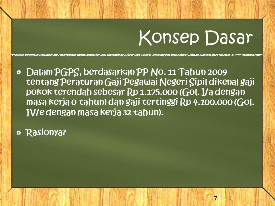 Konsep Dasar Dalam PGPS, berdasarkan PP No. 11 Tahun 2009 tentang Peraturan Gaji Pegawai Negeri Sipil dikenal gaji pokok terendah sebesar Rp 1.175.000