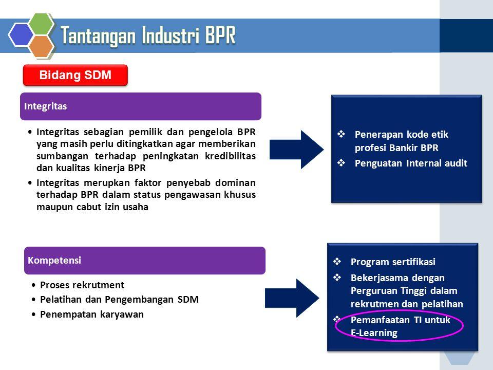 Bidang SDM Integritas Integritas sebagian pemilik dan pengelola BPR yang masih perlu ditingkatkan agar memberikan sumbangan terhadap peningkatan kredi