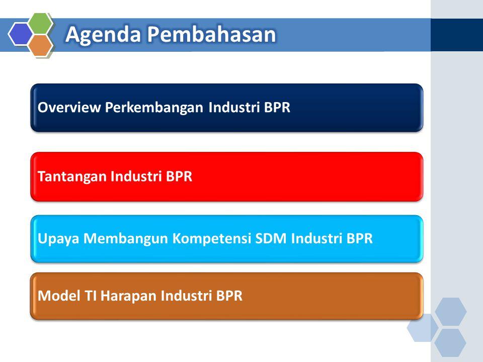 Overview Perkembangan Industri BPR Tantangan Industri BPR Upaya Membangun Kompetensi SDM Industri BPR Model TI Harapan Industri BPR