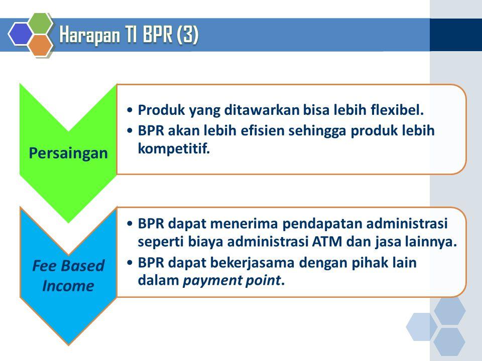 Persaingan Produk yang ditawarkan bisa lebih flexibel. BPR akan lebih efisien sehingga produk lebih kompetitif. Fee Based Income BPR dapat menerima pe