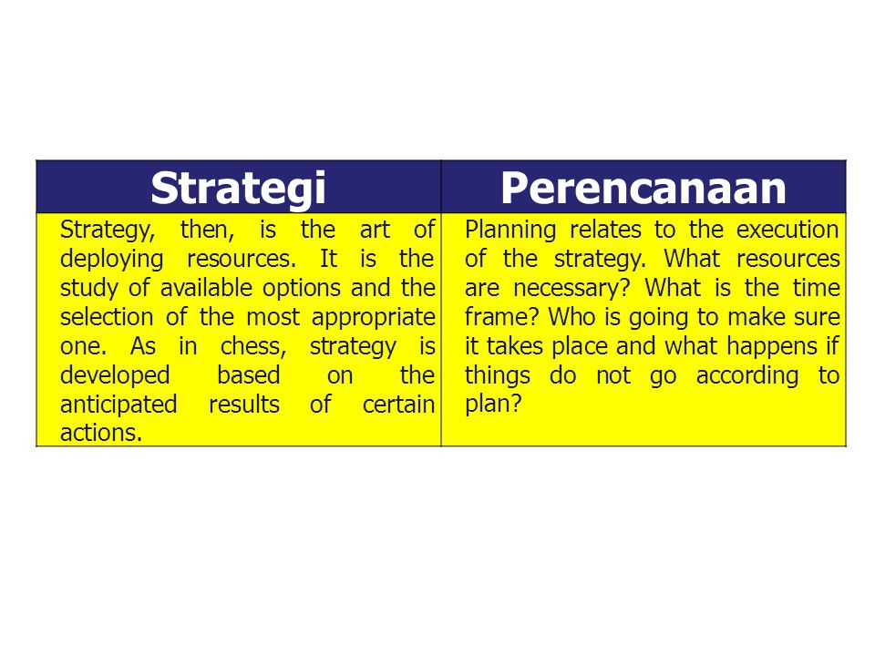 StrategiPerencanaan Strategy, then, is the art of deploying resources. It is the study of available options and the selection of the most appropriate