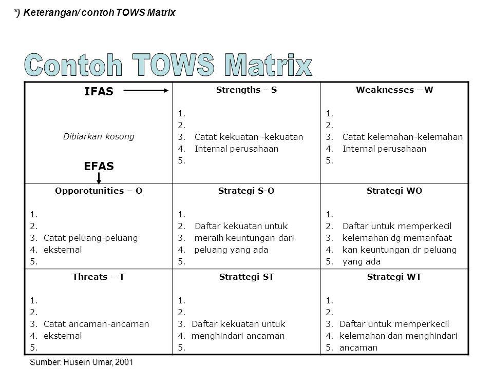 *) Keterangan/ contoh TOWS Matrix IFAS Dibiarkan kosong EFAS Strengths - S 1. 2. 3. Catat kekuatan -kekuatan 4. Internal perusahaan 5. Weaknesses – W