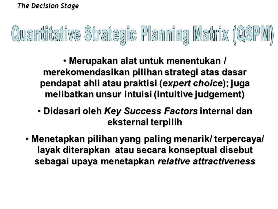 The Decision Stage Merupakan alat untuk menentukan / merekomendasikan pilihan strategi atas dasar pendapat ahli atau praktisi (expert choice); juga me