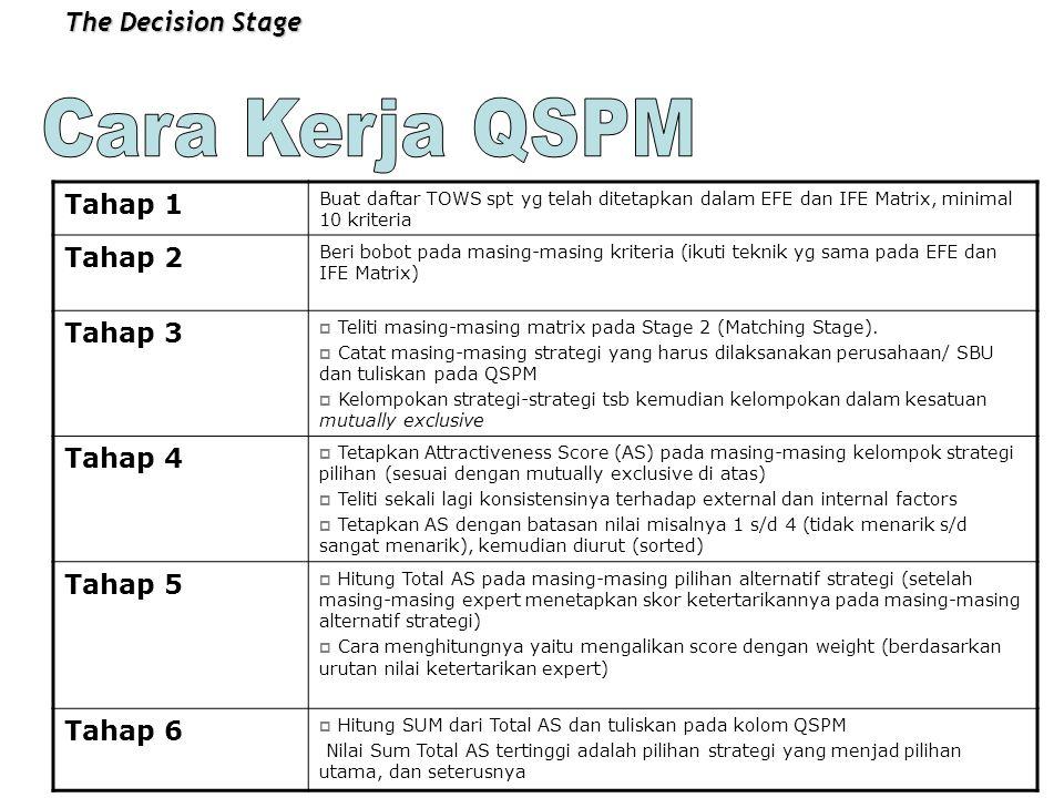 The Decision Stage Tahap 1 Buat daftar TOWS spt yg telah ditetapkan dalam EFE dan IFE Matrix, minimal 10 kriteria Tahap 2 Beri bobot pada masing-masin