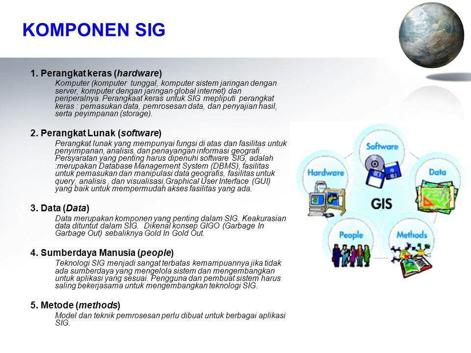 KOMPONEN SIG 1. Perangkat keras (hardware) Komputer (komputer tunggal, komputer sistem jaringan dengan server, komputer dengan jaringan global interne