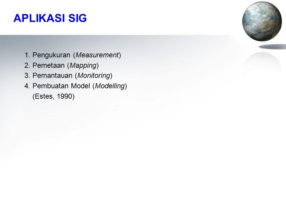 APLIKASI SIG 1. Pengukuran (Measurement) 2. Pemetaan (Mapping) 3. Pemantauan (Monitoring) 4. Pembuatan Model (Modelling) (Estes, 1990)