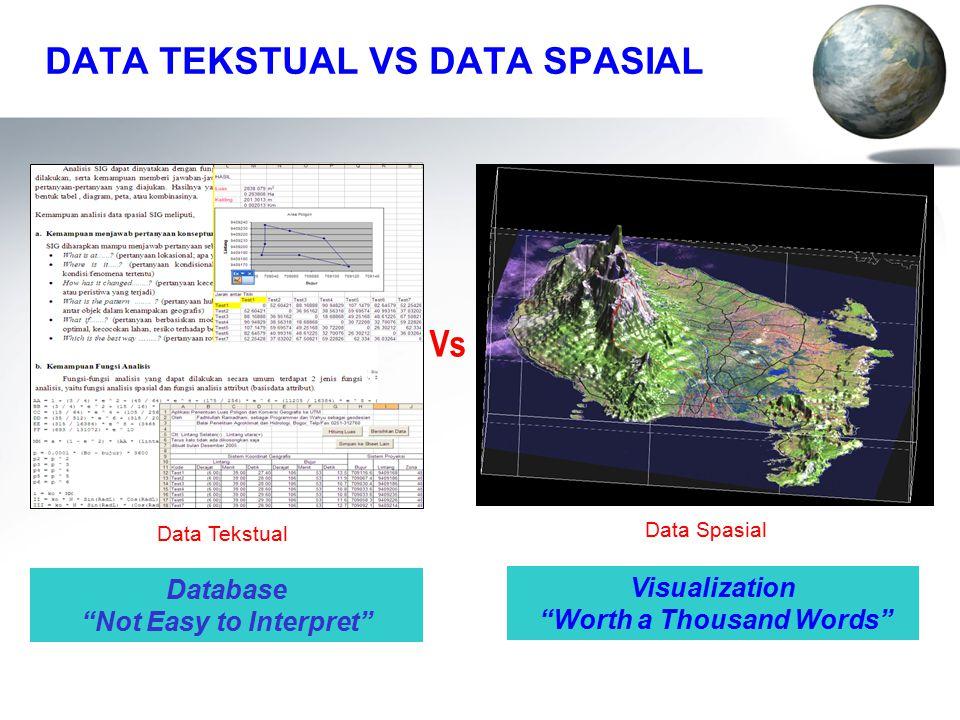 DATA TEKSTUAL VS DATA SPASIAL Data Tekstual Data Spasial Visualization Worth a Thousand Words Vs Database Not Easy to Interpret