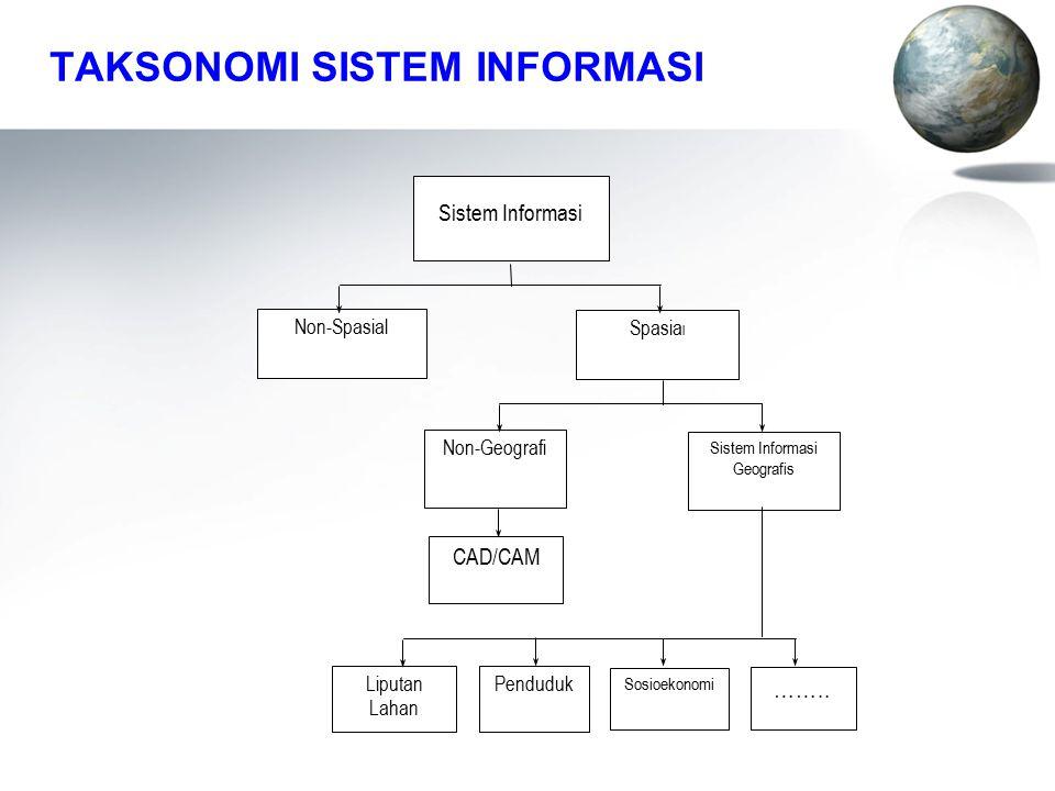 TAKSONOMI SISTEM INFORMASI Non-Spasial Spasia l CAD/CAM Sistem Informasi Liputan Lahan Penduduk Non-Geografi Sistem Informasi Geografis Sosioekonomi …